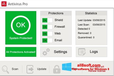 Screenshot Avira Antivirus Pro Windows 8
