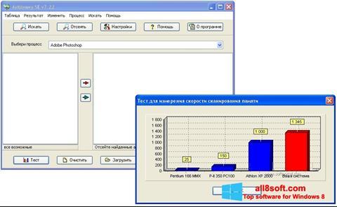 Screenshot ArtMoney Pro Windows 8