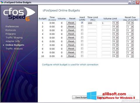 Screenshot cFosSpeed Windows 8